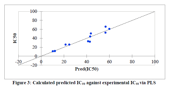 chemical-pharmaceutical-experimental