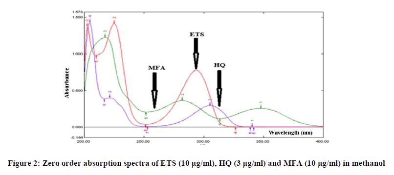 chemical-pharmaceutical-methanol