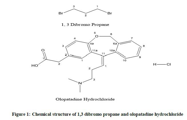 chemical-pharmaceutical-propane