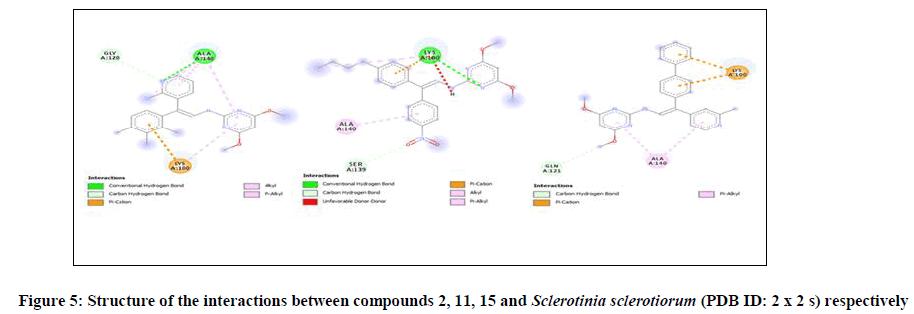 chemical-pharmaceutical-sclerotiorum
