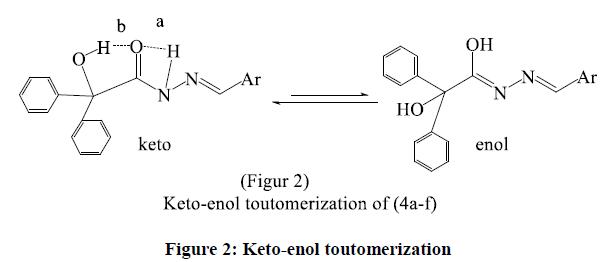 chemical-pharmaceutical-toutomerization